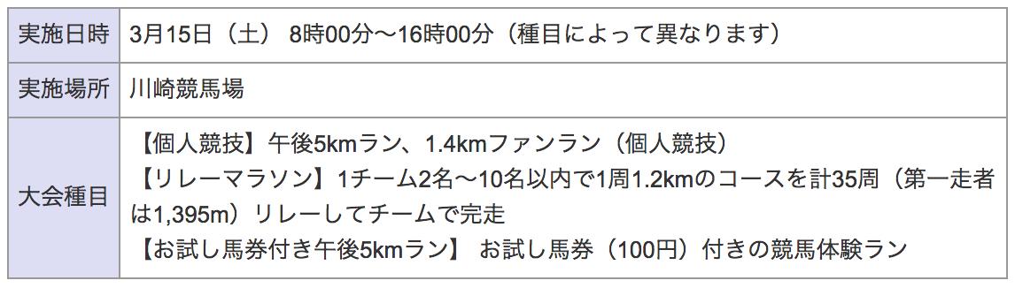 20140103-run