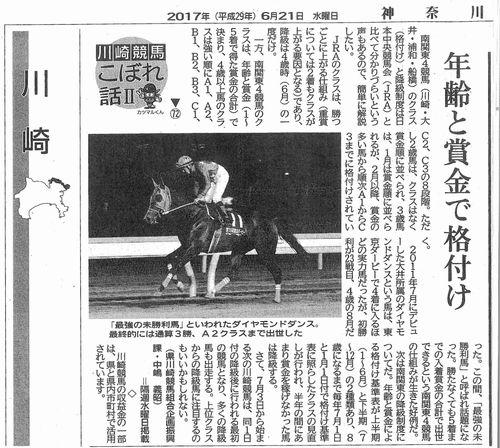 神奈川新聞川崎版 川崎競馬こぼれ話Ⅱ 第72話