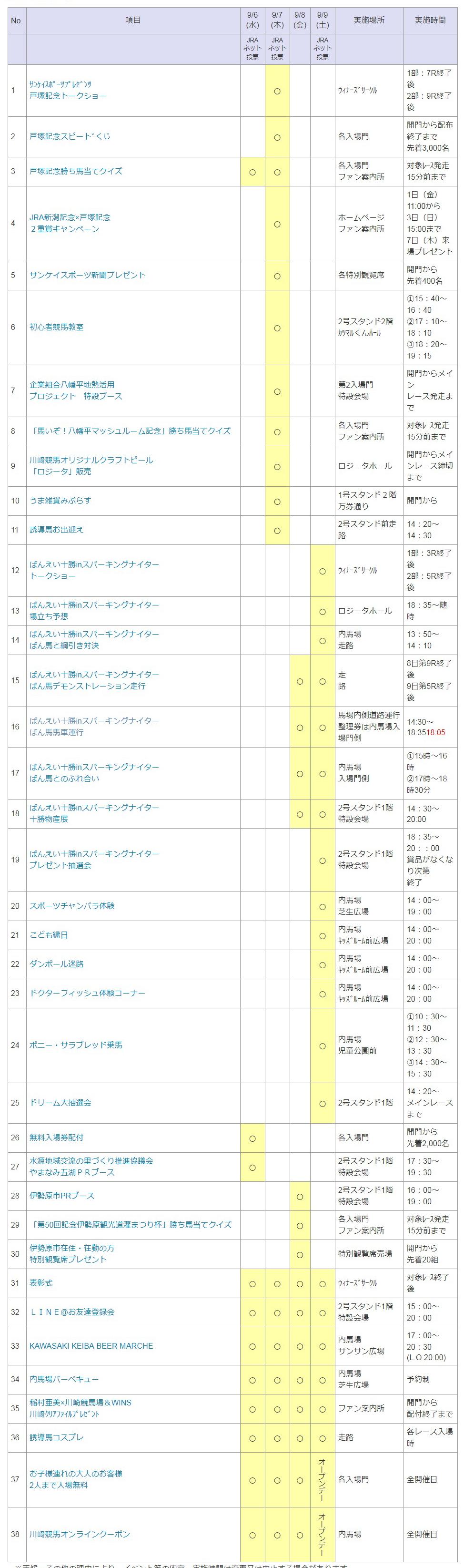 201709_top3
