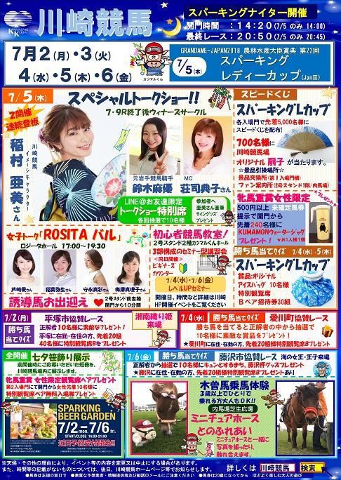 平成30年度第4回川崎競馬(7/2~7/6)イベントファンサービス(速報版)について