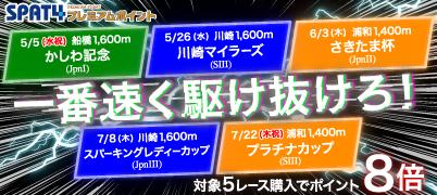 一番速く駆け抜けろ!キャンペーン【特典】スプリント&マイル重賞購入でポイント最大8倍!