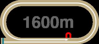 1600m
